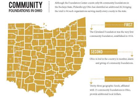 ohio map with dots on the community foundation locations
