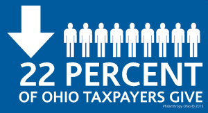 22 percent of taxpayers give